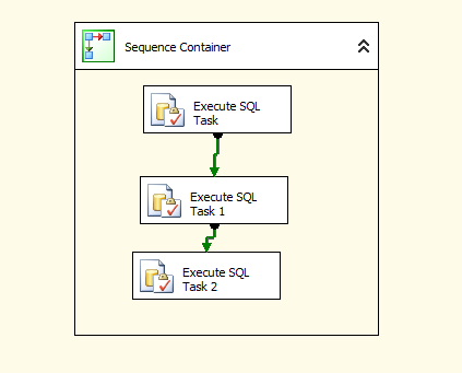 transactions in ssis with example sql blogging